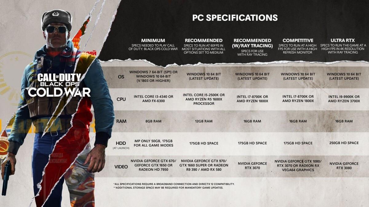 《使命召唤 17:黑色行动 5》配置要求公布 最低需要GTX 1650显卡