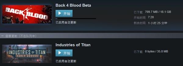 《Back 4 Blood》Beta测试启动 游戏定于10月13号正式发布