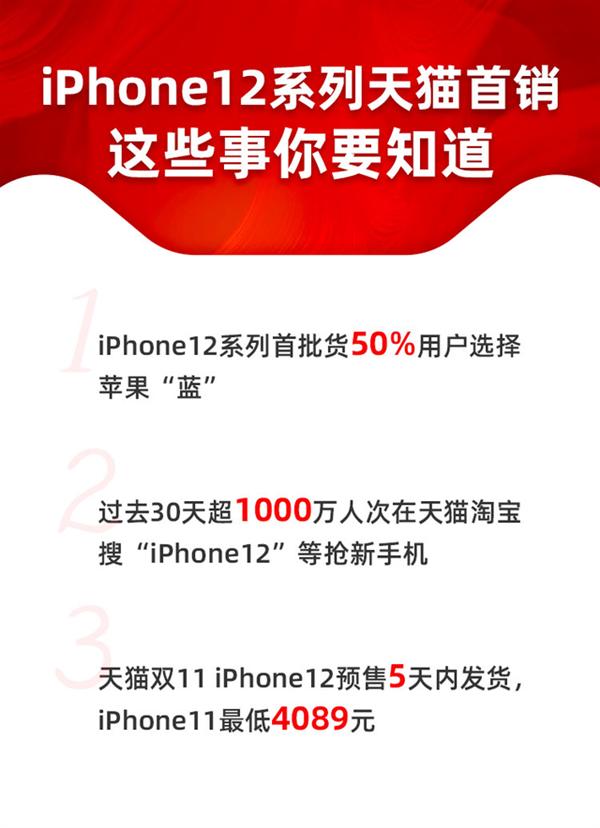 """iPhone12一半用户选蓝色 此前被吐槽最丑""""苹果蓝"""""""