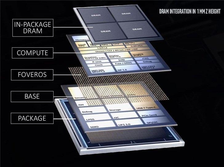 英特尔i5-L16G7曝光:配备8GB内存 主频为1.4GHz